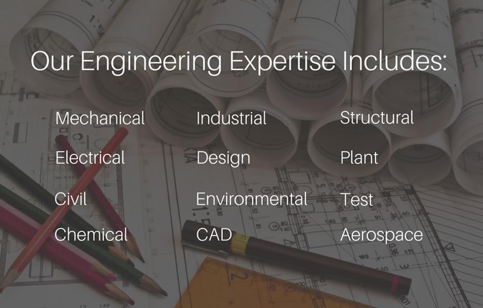 Engineering Jobs   Allied Global