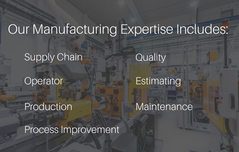 Manufacturing requires precision performance and production The